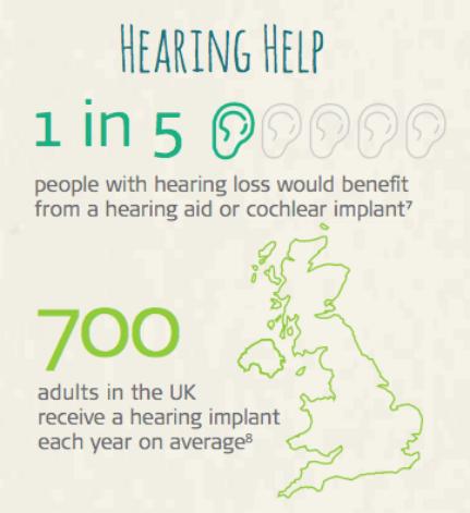 Hearing Loss Is Life Altering So Can Be Hearing Loss